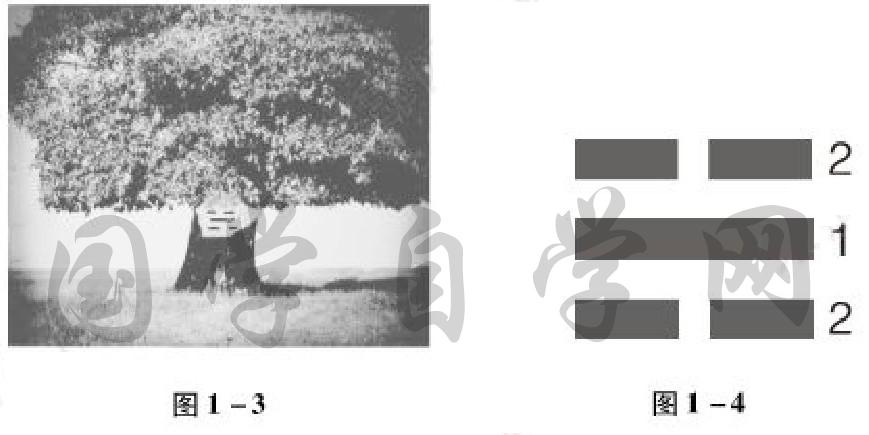 图1-3-4