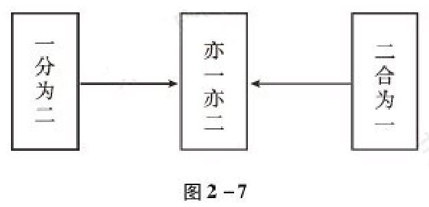 tu2-7